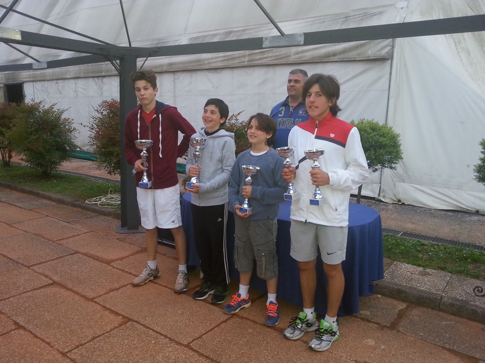 I campioni del torneo giovanile 2015
