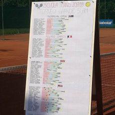 Scuola tennis: si ricomincia